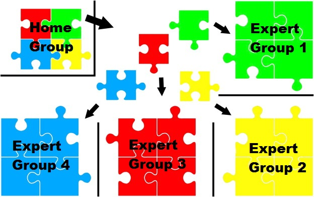 a definition of collaborative vs cooperative learning essay Collaborative vs cooperative learning (with directed questions such as what is the definition of a concept dyadic essays: students.