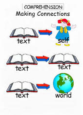 Making Connections - Comprehension strategies