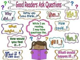 Asking Questions - Comprehension strategies